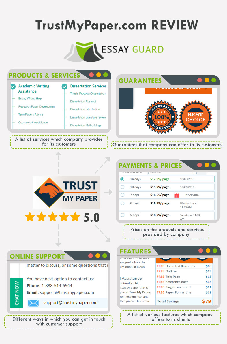 our review on trustmypaper com trustmypaper review by com
