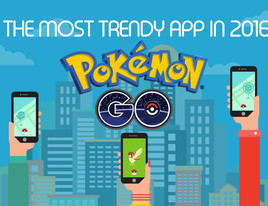 Topic pokemongo infographic head blue